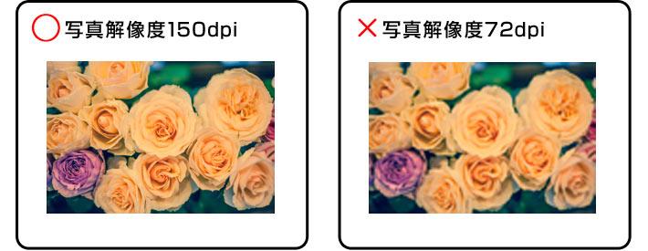 画像の解像度は100dpi以上としてください